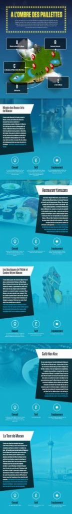 macau infographie